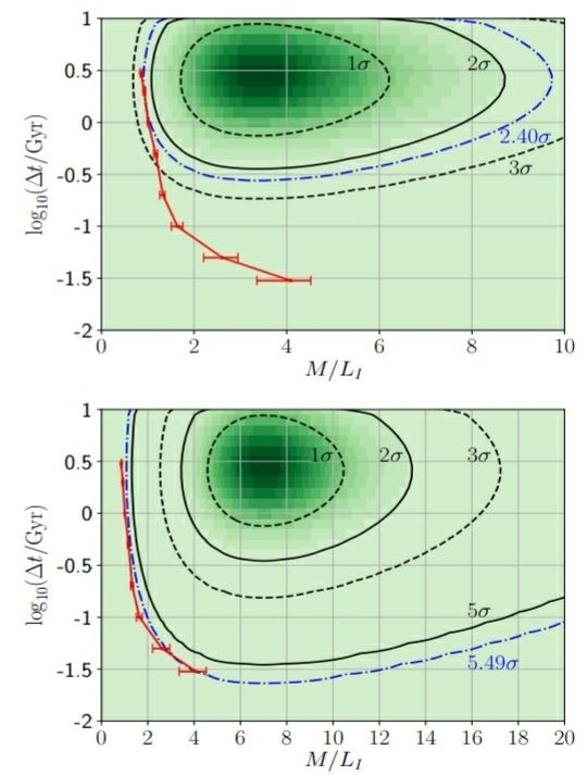 Understanding the internal dynamics of ultra-diffused galaxies without invoking dark matter